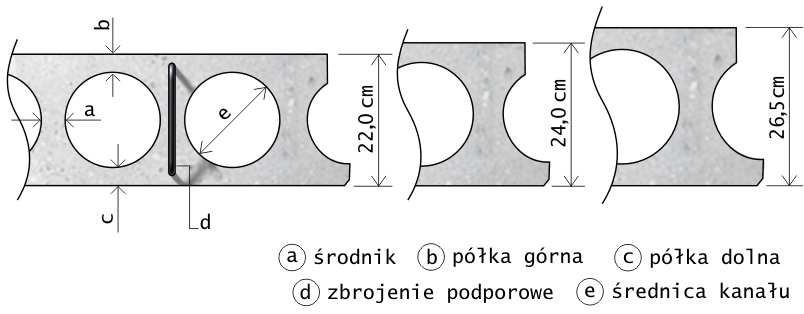 płyty kanałowe