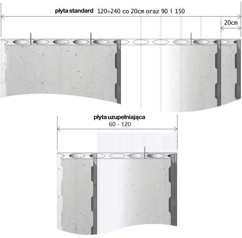 szerokość płyt stropowych
